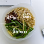 """Abs are made in the kitchen"" (Living a Protein-Filled Diet)"
